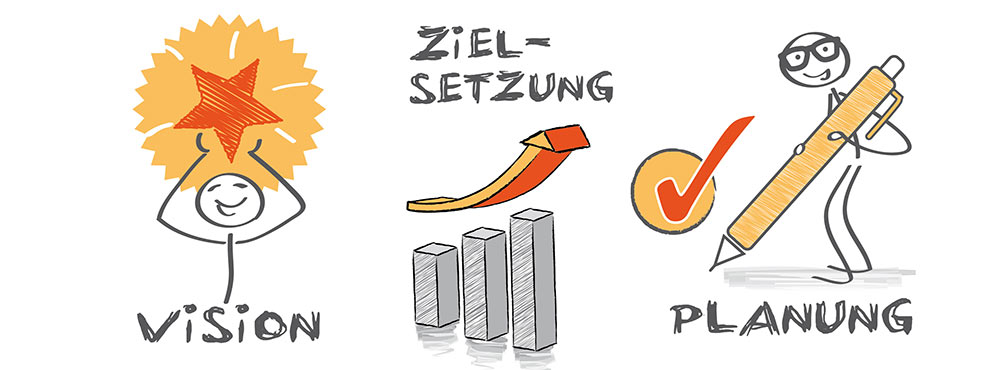 Coaching Ausbildung Berlin arche medica